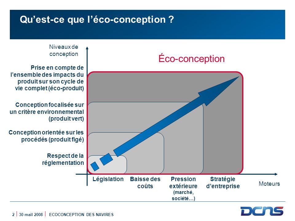 2 | 30 mail 2008 | ECOCONCEPTION DES NAVIRES Quest-ce que léco-conception ? Prise en compte de lensemble des impacts du produit sur son cycle de vie c