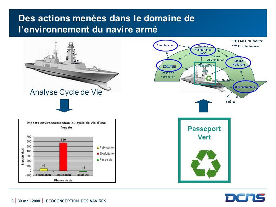 6 | 30 mail 2008 | ECOCONCEPTION DES NAVIRES Des actions menées dans le domaine de lenvironnement du navire armé Analyse Cycle de Vie Passeport Vert