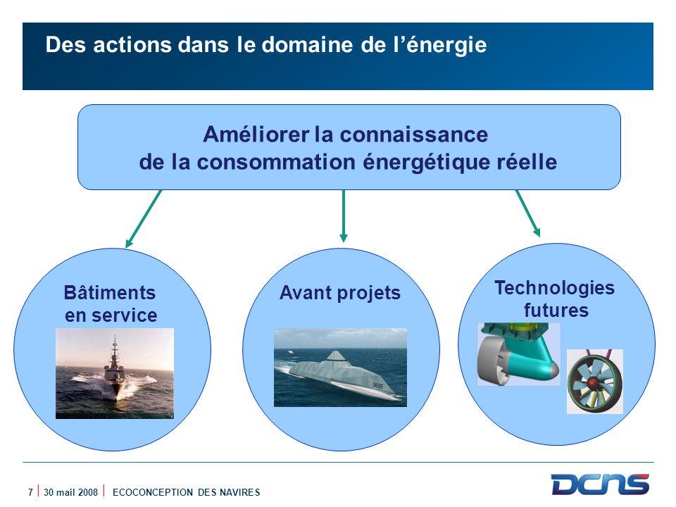 7 | 30 mail 2008 | ECOCONCEPTION DES NAVIRES Bâtiments en service Avant projets Technologies futures Des actions dans le domaine de lénergie Améliorer