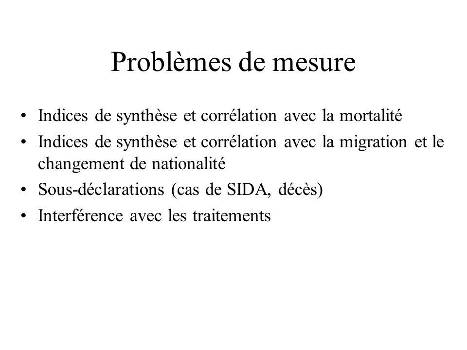Problèmes de mesure Indices de synthèse et corrélation avec la mortalité Indices de synthèse et corrélation avec la migration et le changement de nationalité Sous-déclarations (cas de SIDA, décès) Interférence avec les traitements