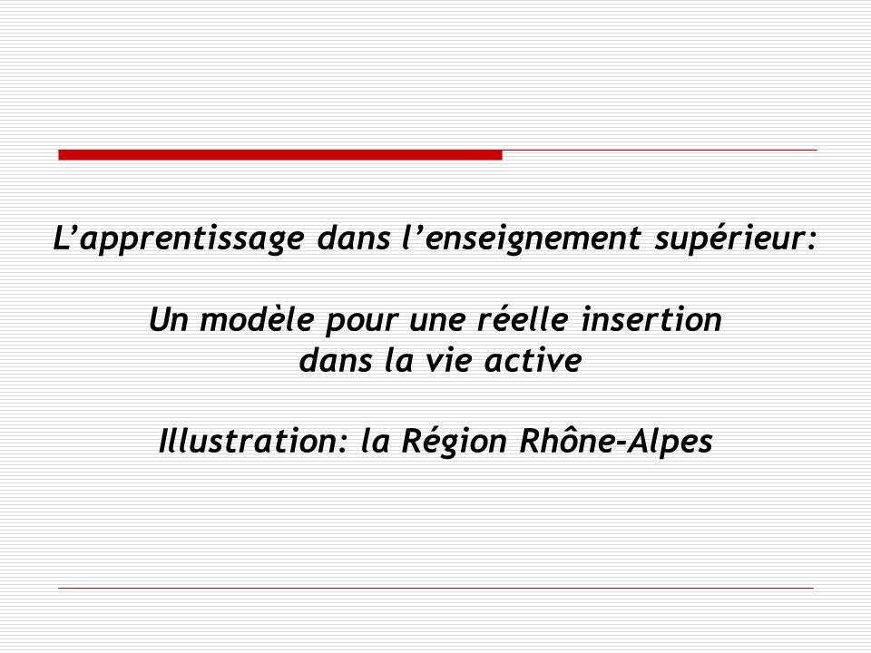 Lapprentissage dans lenseignement supérieur: Un modèle pour une réelle insertion dans la vie active Illustration: la Région Rhône-Alpes