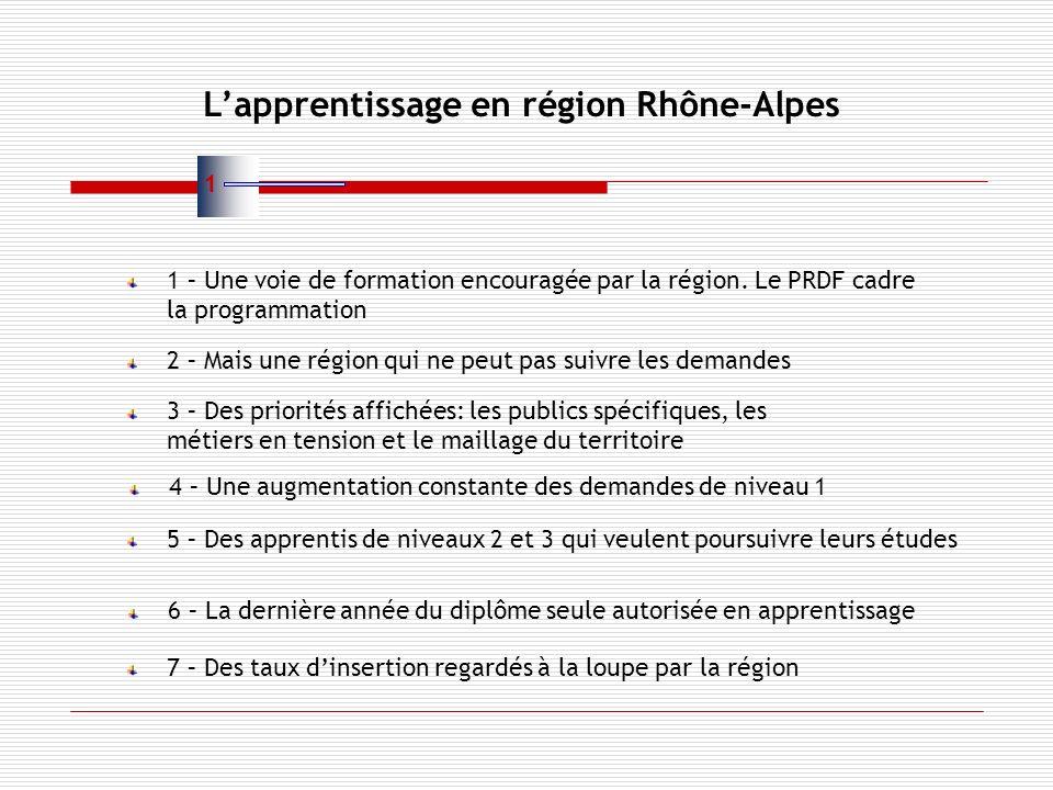 1 – Une voie de formation encouragée par la région. Le PRDF cadre la programmation 3 – Des priorités affichées: les publics spécifiques, les métiers e