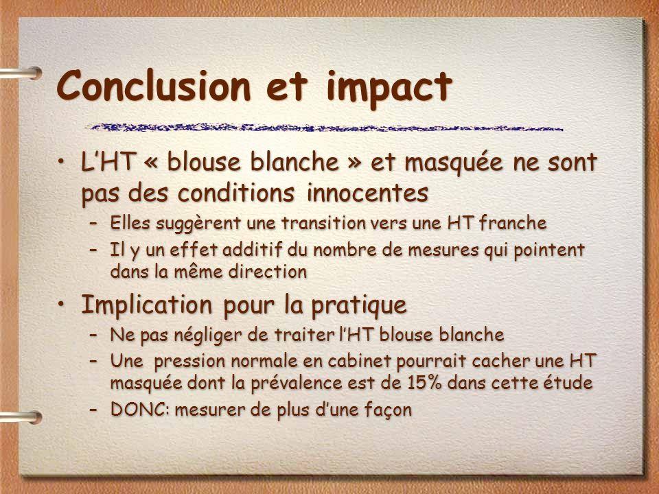 Conclusion et impact LHT « blouse blanche » et masquée ne sont pas des conditions innocentes –Elles suggèrent une transition vers une HT franche –Il y