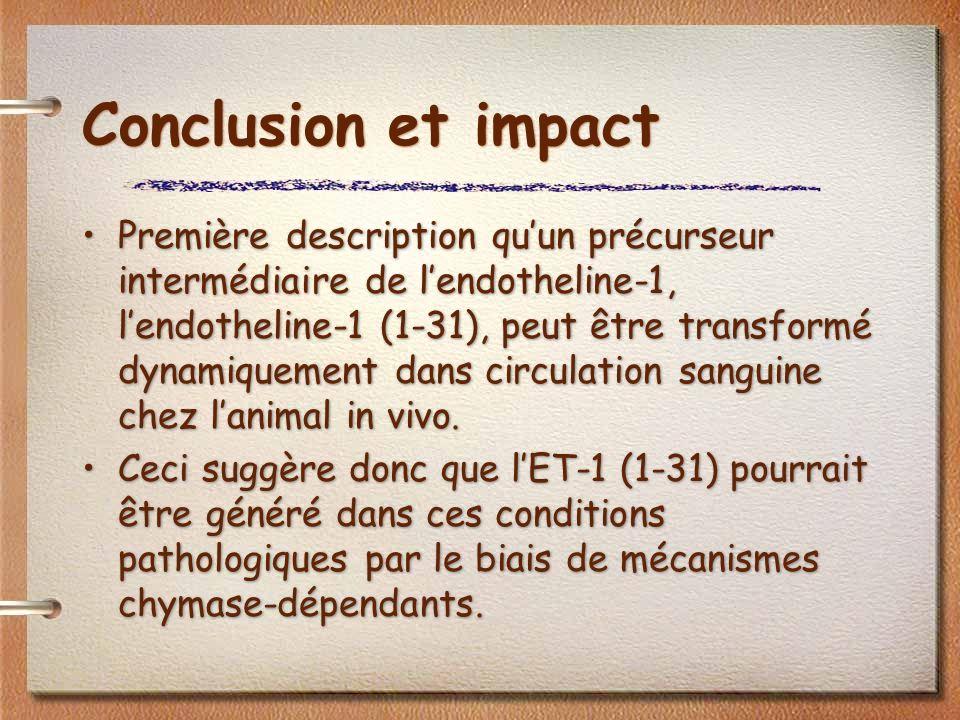 Conclusion et impact Première description quun précurseur intermédiaire de lendotheline-1, lendotheline-1 (1-31), peut être transformé dynamiquement dans circulation sanguine chez lanimal in vivo.