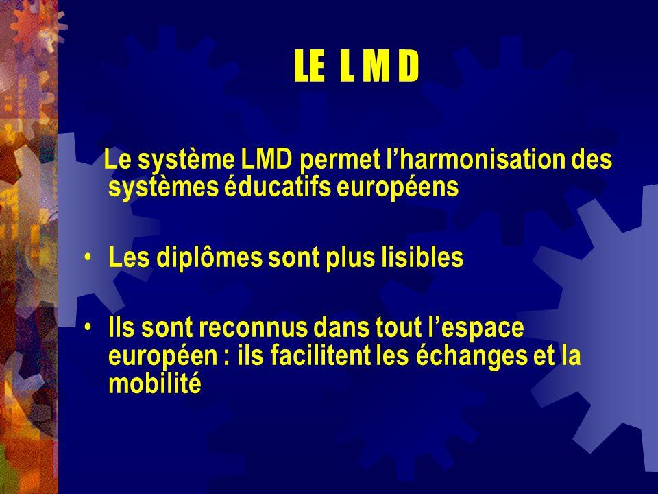 LE L M D Le système LMD permet lharmonisation des systèmes éducatifs européens Les diplômes sont plus lisibles Ils sont reconnus dans tout lespace eur