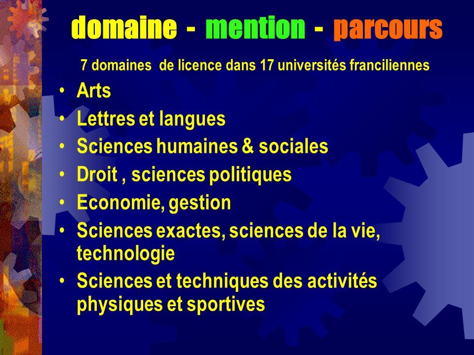 domaine - mention - parcours 7 domaines de licence dans 17 universités franciliennes Arts Lettres et langues Sciences humaines & sociales Droit, scien
