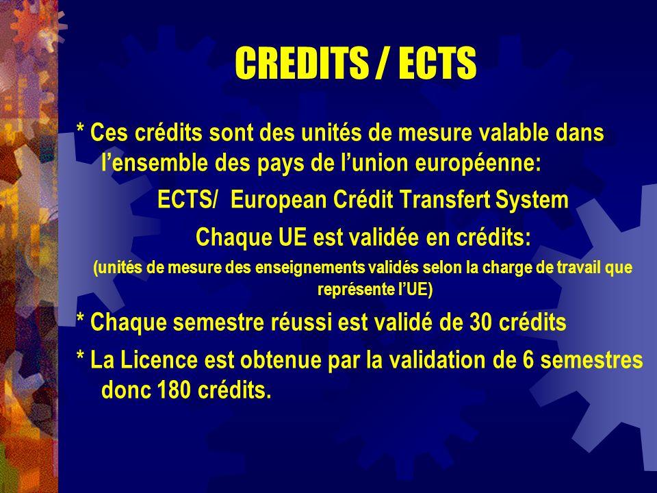 CREDITS / ECTS * Ces crédits sont des unités de mesure valable dans lensemble des pays de lunion européenne: ECTS/ European Crédit Transfert System Ch