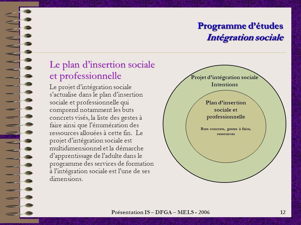 Présentation IS – DFGA – MELS - 2006 11 Programme détudes Intégration sociale Projet dintégration sociale Intentions