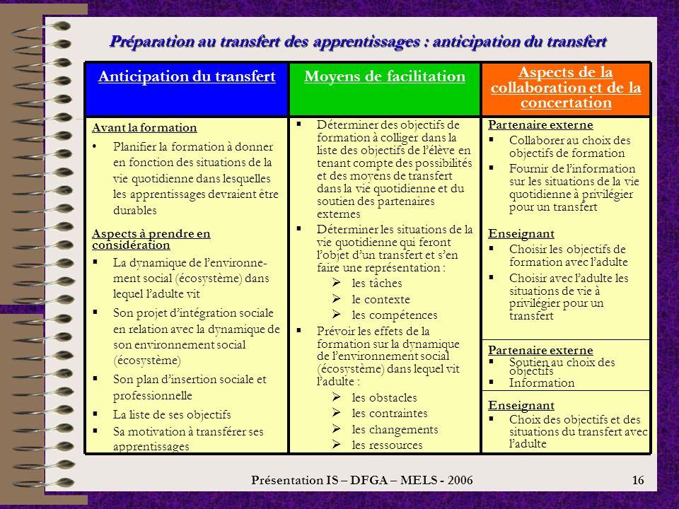 Présentation IS – DFGA – MELS - 2006 15 Programme détudes Intégration sociale Lorsque ladulte met en application ses apprentissages dans des situations quotidiennes en vue de sintégrer socialement, on dit alors quil y a transfert des apprentissages dans son milieu dappartenance.