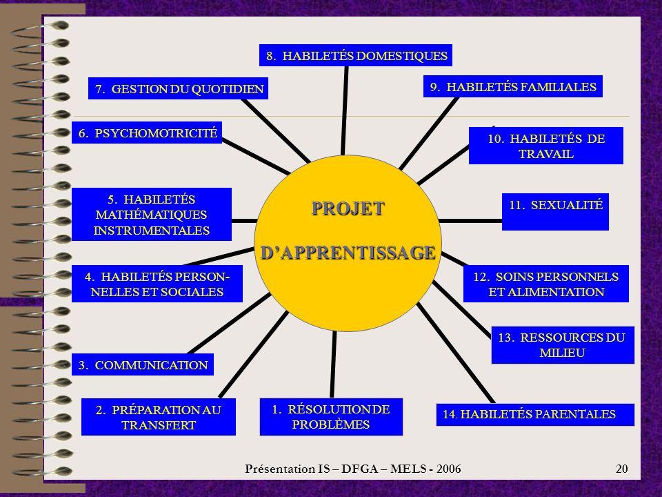 Présentation IS – DFGA – MELS - 2006 19