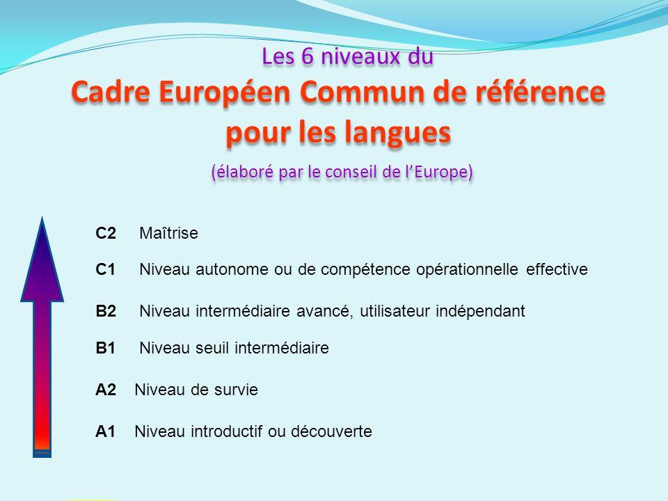 Cadre Européen Commun de référence pour les langues Cadre Européen Commun de référence pour les langues C2 Maîtrise C1 Niveau autonome ou de compétenc