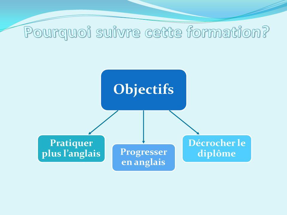 Objectifs Pratiquer plus langlais Décrocher le diplôme Progresser en anglais