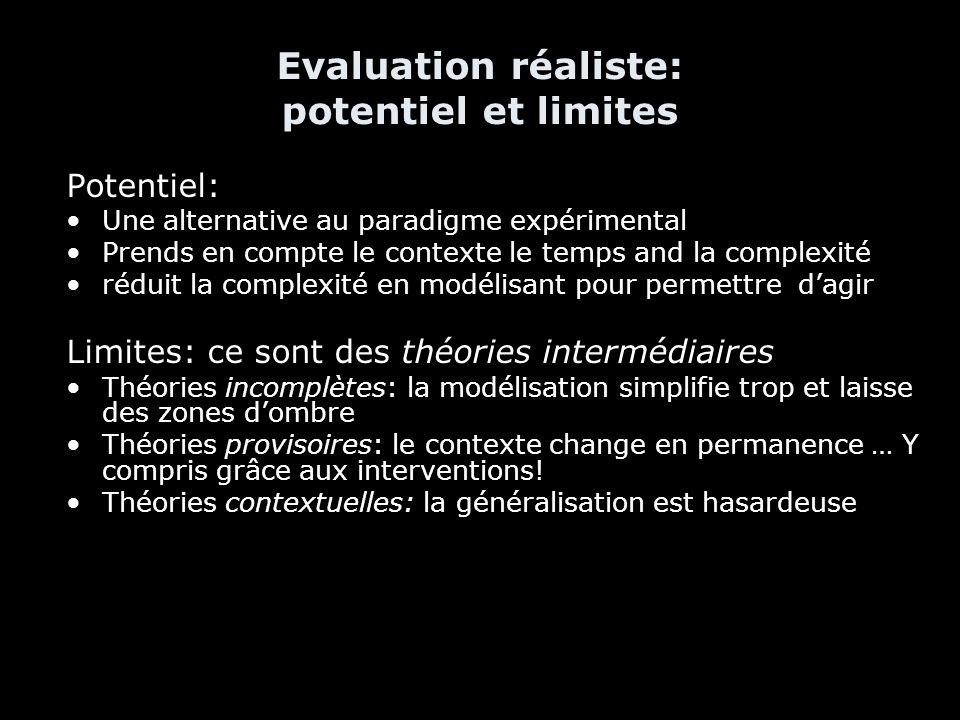 Evaluation réaliste: potentiel et limites Potentiel: Une alternative au paradigme expérimental Prends en compte le contexte le temps and la complexité