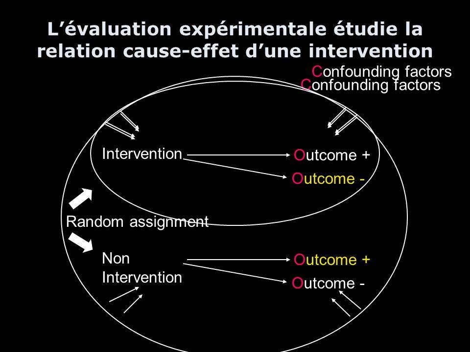 Létude dinteraction dans les systèmes complexes: un défi Lévaluation expérimentale de projets dintervention vise à la généralisation des succès et le rejet des échecs: La question est : est-ce que çà marche .