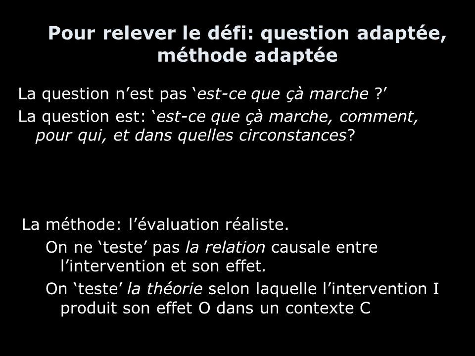 Pour relever le défi: question adaptée, méthode adaptée La méthode: lévaluation réaliste. On ne teste pas la relation causale entre lintervention et s