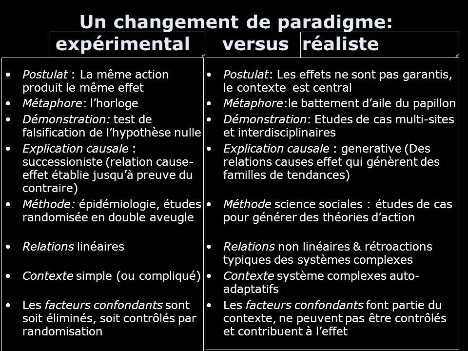 Un changement de paradigme: expérimental versus réaliste Postulat : La même action produit le même effet Métaphore: lhorloge Démonstration: test de fa