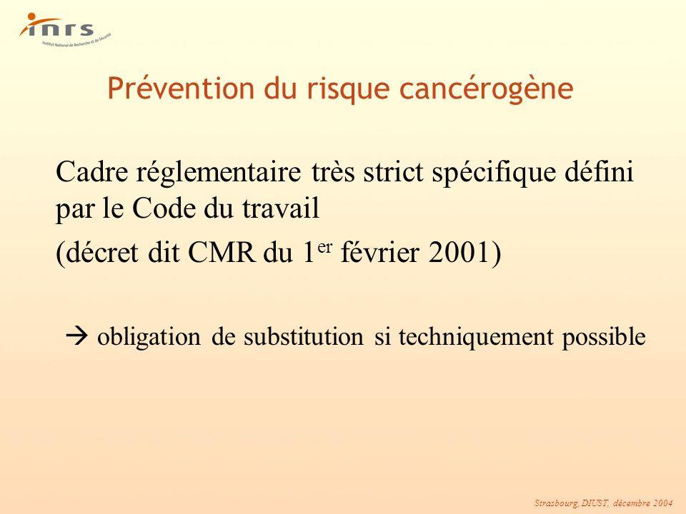 Strasbourg, DIUST, décembre 2004 Prévention du risque cancérogène Cadre réglementaire très strict spécifique défini par le Code du travail (décret dit
