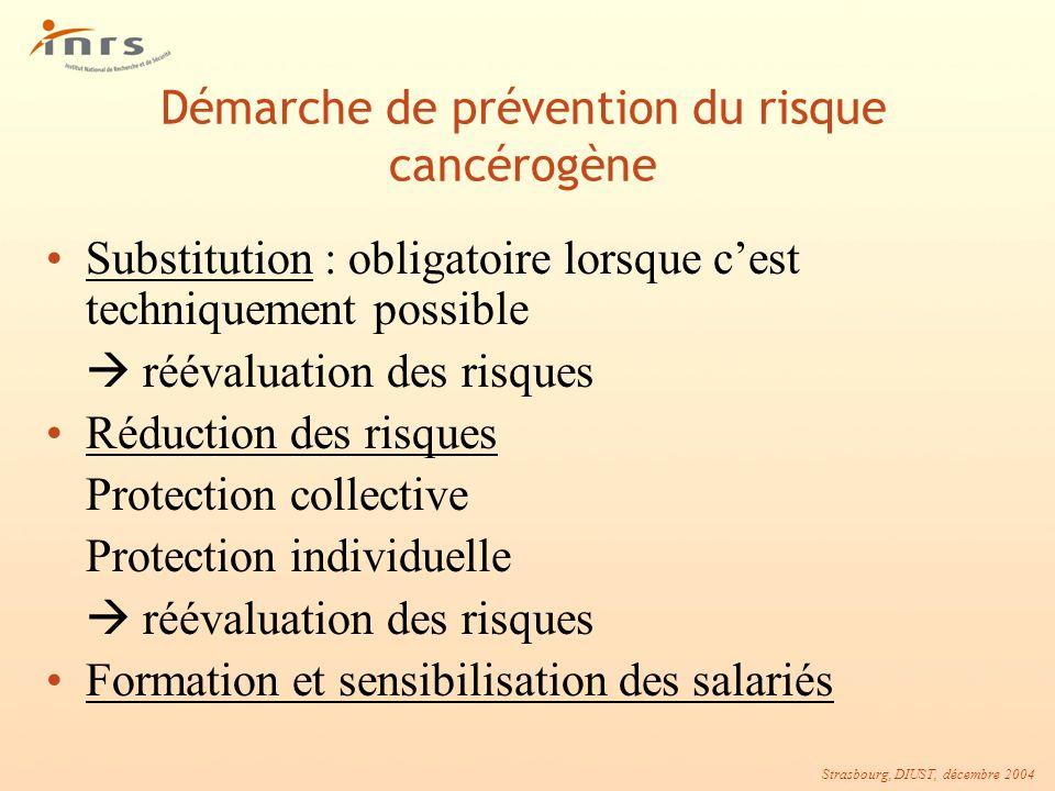 Strasbourg, DIUST, décembre 2004 Démarche de prévention du risque cancérogène Substitution : obligatoire lorsque cest techniquement possible réévaluat