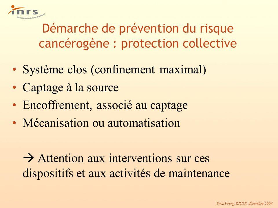 Strasbourg, DIUST, décembre 2004 Démarche de prévention du risque cancérogène : protection collective Système clos (confinement maximal) Captage à la