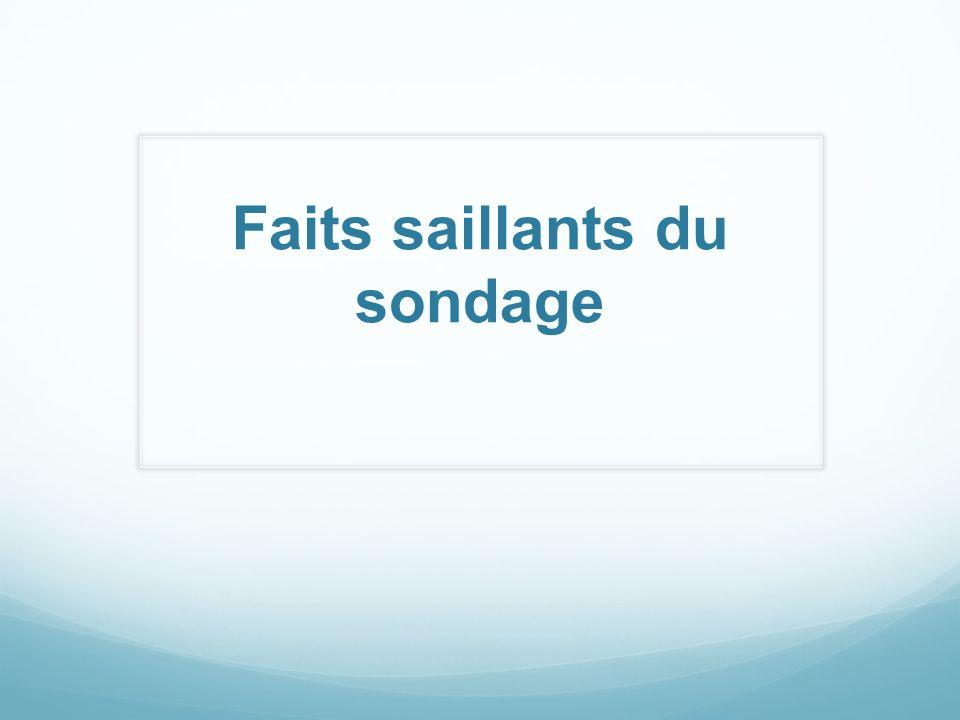 Genre Établissement % Femmes Cégep@distance72,8 % Université de Montréal82,3 %
