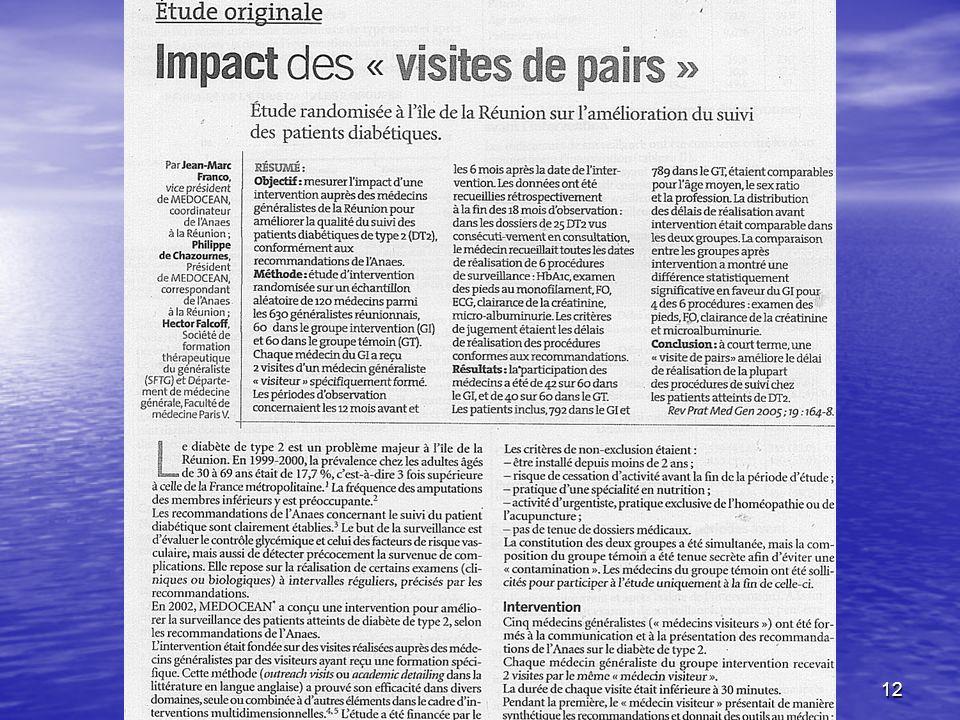 Dr Phil. de Chazournes -Ile de la Réunion Congrés Diabete - Ile Maurice - decembre 200712