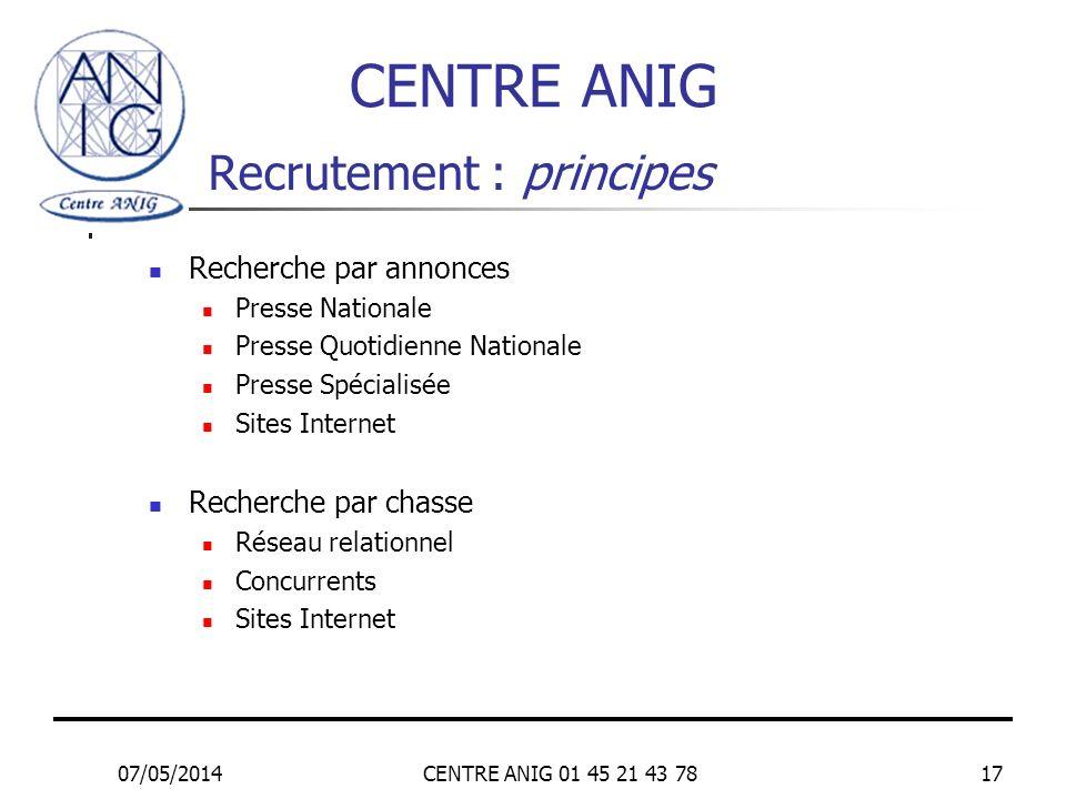 07/05/2014CENTRE ANIG 01 45 21 43 7817 Recrutement : principes Recherche par annonces Presse Nationale Presse Quotidienne Nationale Presse Spécialisée