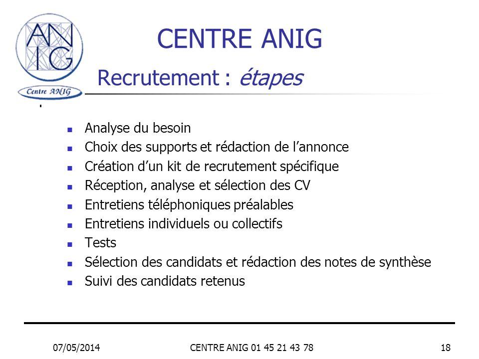 07/05/2014CENTRE ANIG 01 45 21 43 7818 Recrutement : étapes Analyse du besoin Choix des supports et rédaction de lannonce Création dun kit de recrutem