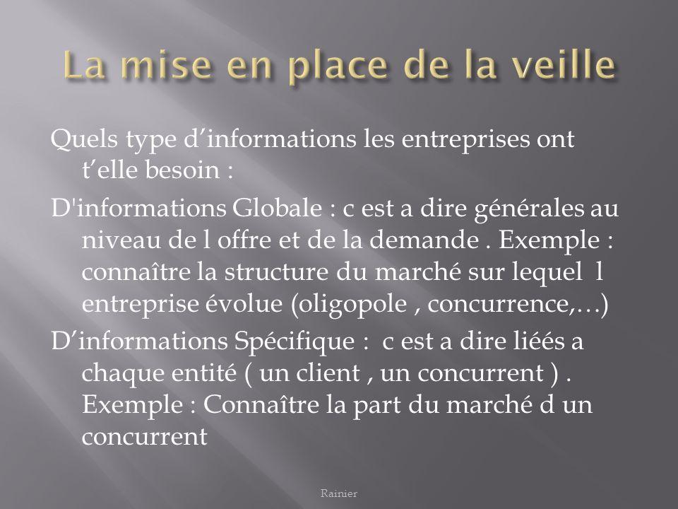 Quels type dinformations les entreprises ont telle besoin : D'informations Globale : c est a dire générales au niveau de l offre et de la demande. Exe