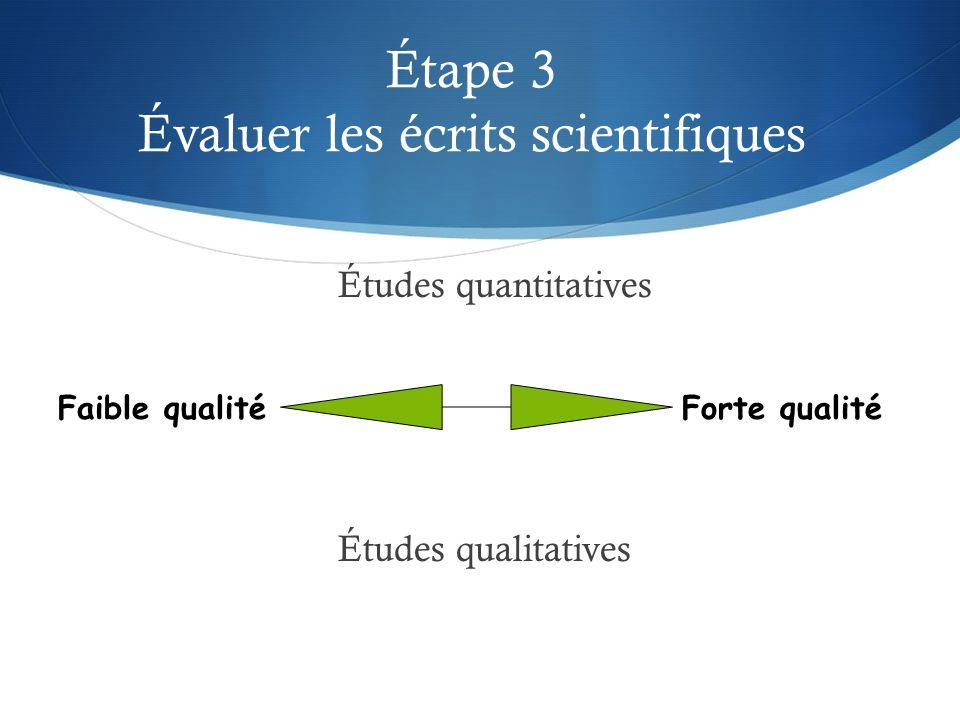 Étape 3 Évaluer les écrits scientifiques Études quantitatives Études qualitatives Forte qualitéFaible qualité