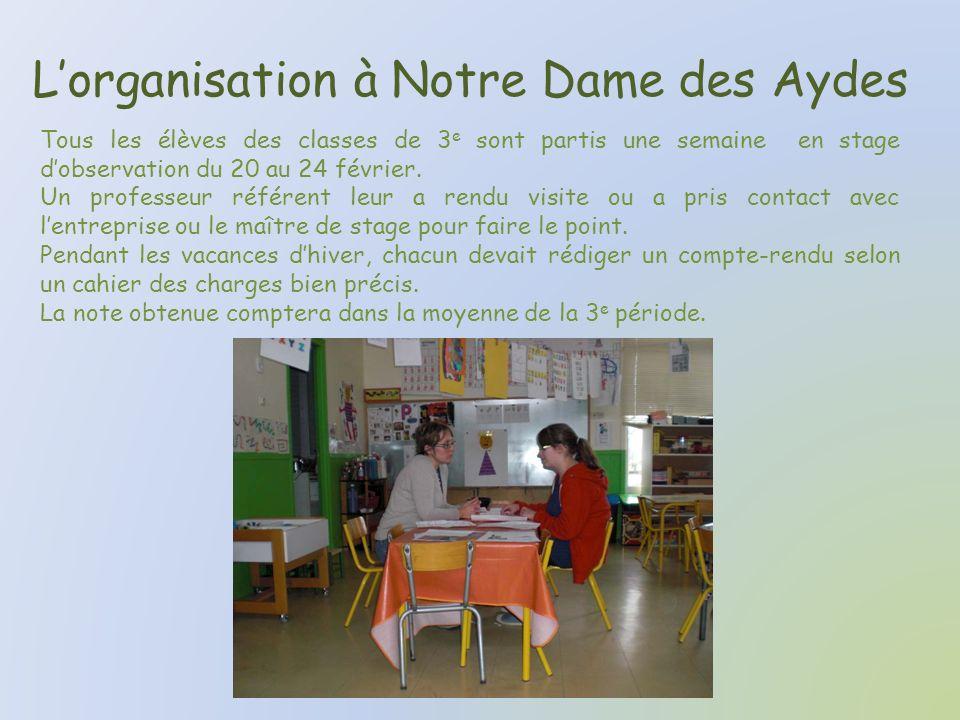 Lorganisation à Notre Dame des Aydes Tous les élèves des classes de 3 e sont partis une semaine en stage dobservation du 20 au 24 février.