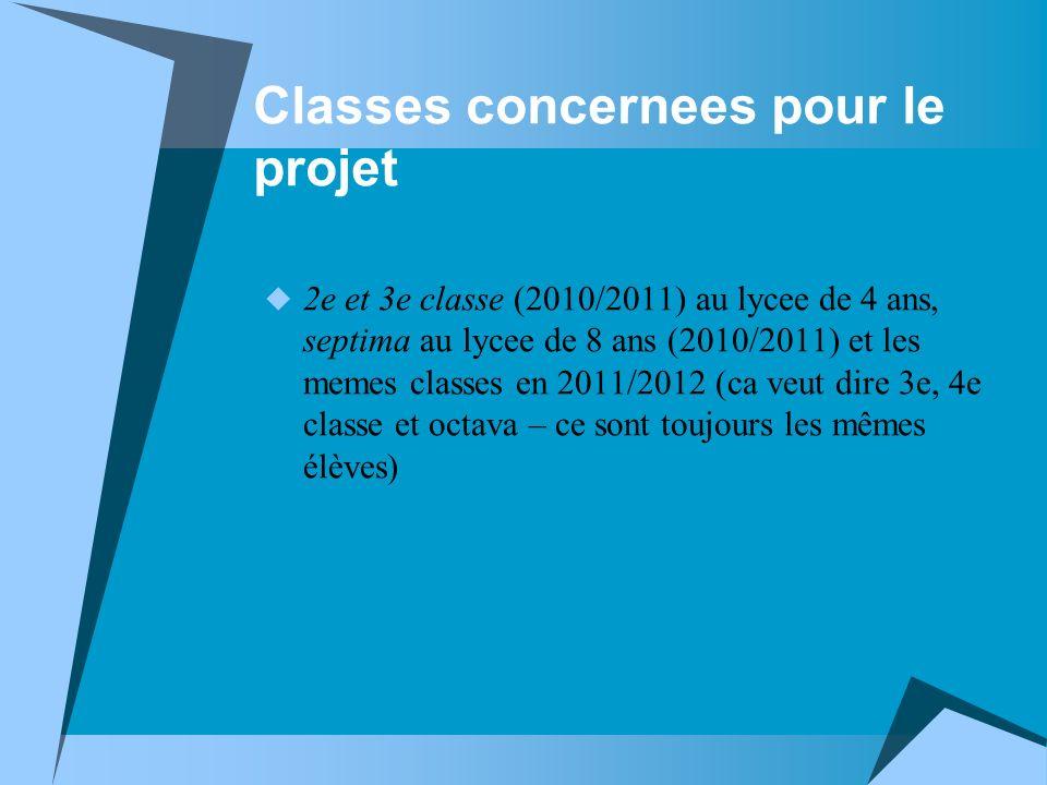 Classes concernees pour le projet 2e et 3e classe (2010/2011) au lycee de 4 ans, septima au lycee de 8 ans (2010/2011) et les memes classes en 2011/20