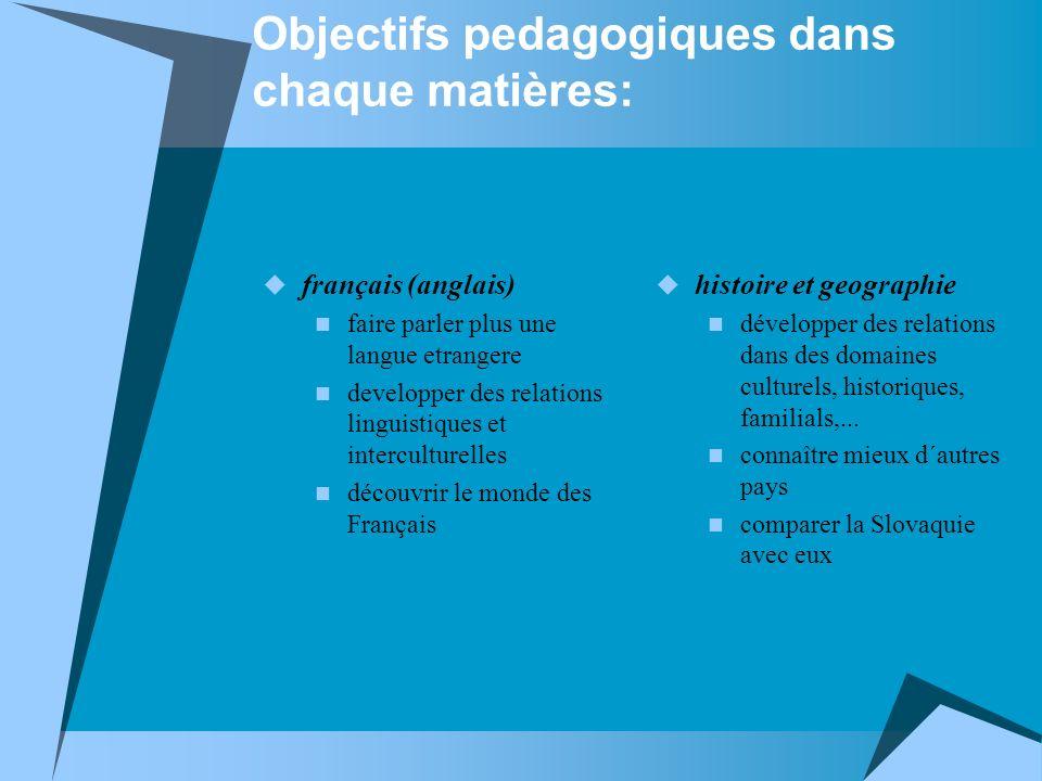 Objectifs pedagogiques dans chaque matières: français (anglais) faire parler plus une langue etrangere developper des relations linguistiques et inter