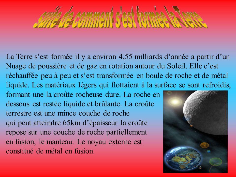 La Terre sest formée il y a environ 4,55 milliards dannée a partir dun Nuage de poussière et de gaz en rotation autour du Soleil. Elle cest réchauffée