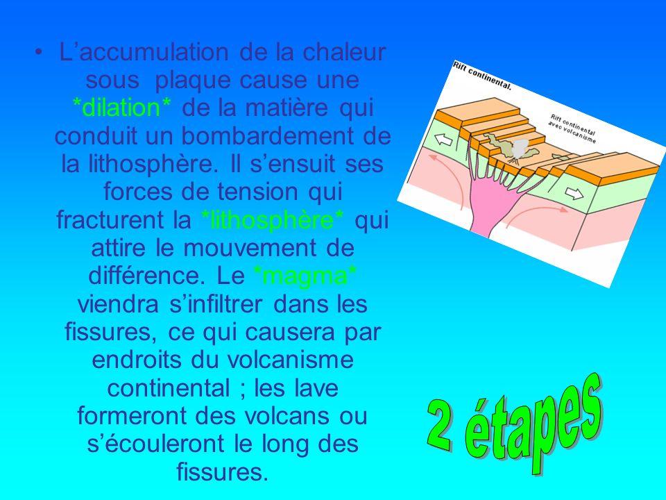 La poursuite des tensions produit un étirement de la *lithosphère* il y aura donc des effondrements en escalier, se qui produira une vallée appelé le *Rift*.