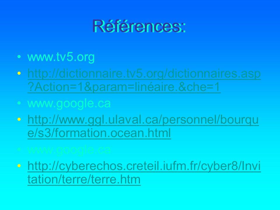 Références: www.tv5.org http://dictionnaire.tv5.org/dictionnaires.asp ?Action=1&param=linéaire.&che=1http://dictionnaire.tv5.org/dictionnaires.asp ?Ac
