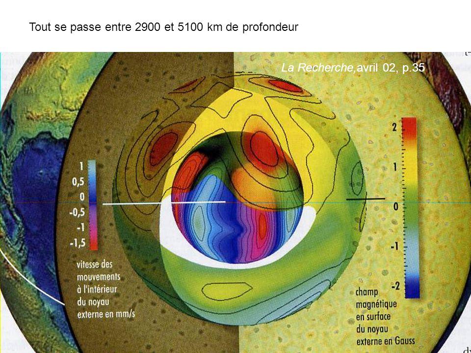 La Recherche,avril 02, p.35 Tout se passe entre 2900 et 5100 km de profondeur