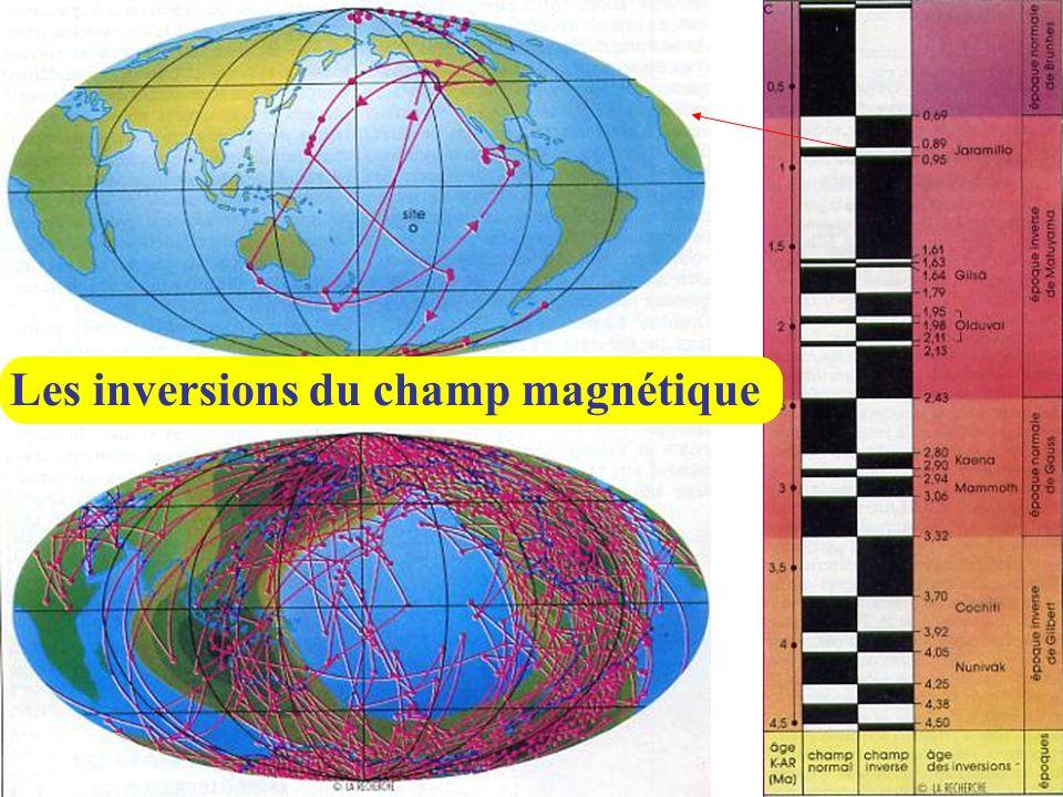 Les inversions du champ magnétique