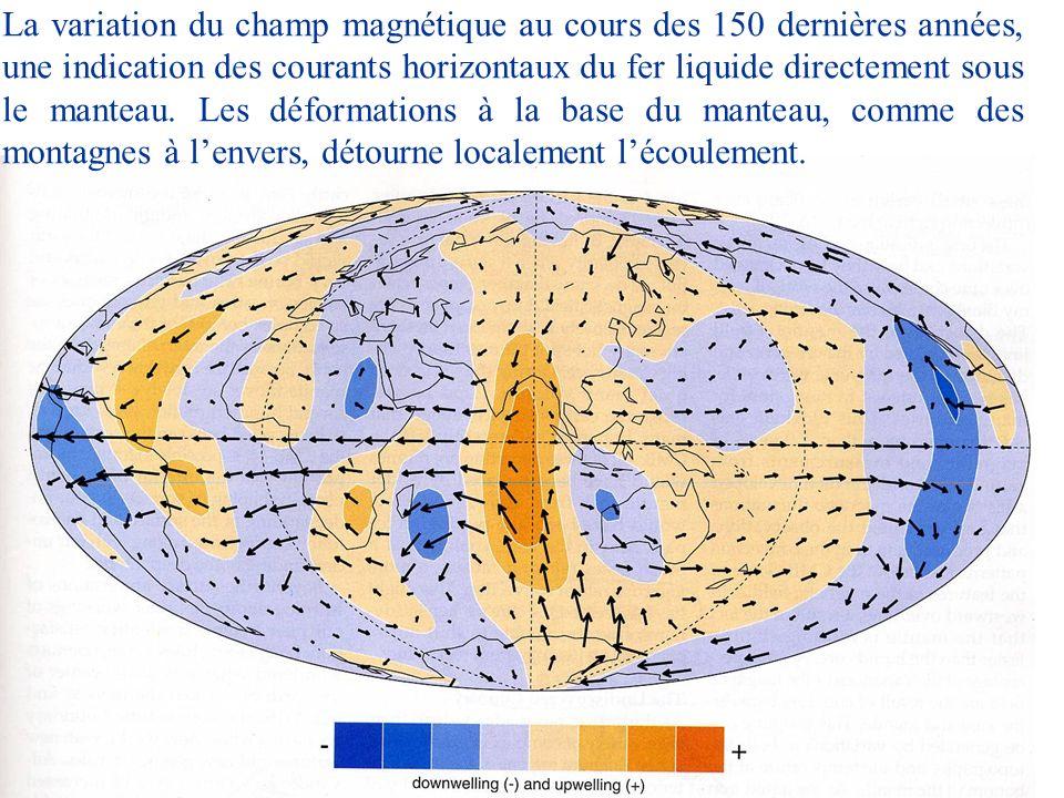 La variation du champ magnétique au cours des 150 dernières années, une indication des courants horizontaux du fer liquide directement sous le manteau