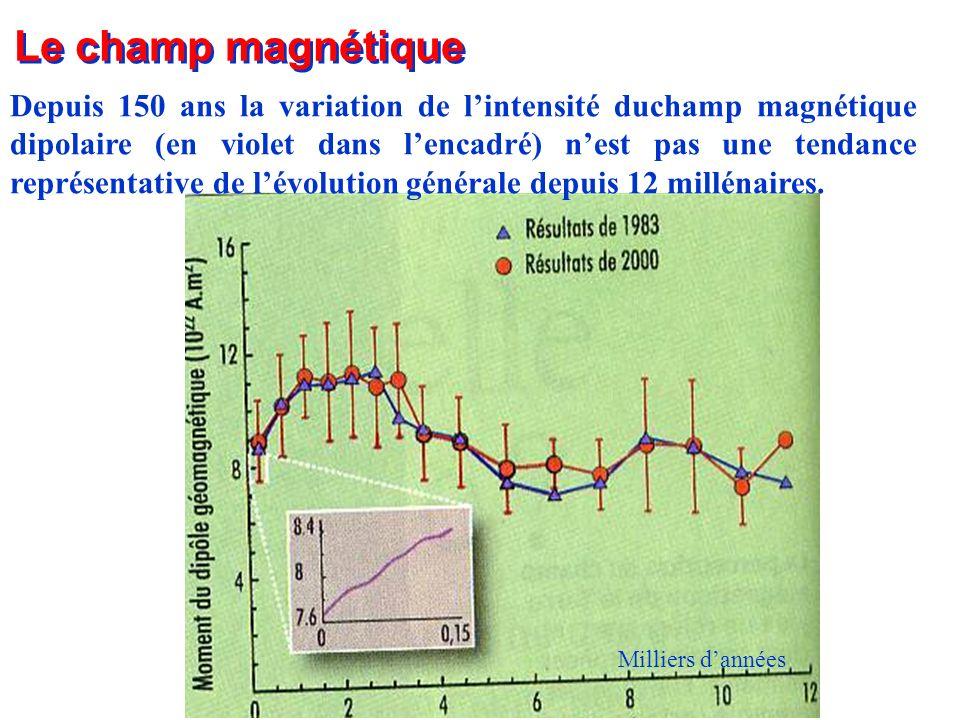 Le champ magnétique Depuis 150 ans la variation de lintensité duchamp magnétique dipolaire (en violet dans lencadré) nest pas une tendance représentat