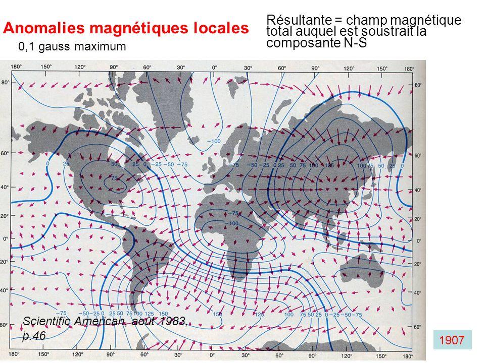 1907 Anomalies magnétiques locales Résultante = champ magnétique total auquel est soustrait la composante N-S 0,1 gauss maximum Scientific American, a
