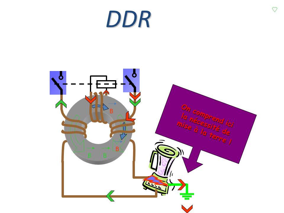 -E:technologie utilisée Ouverture des contacts lorsque le courant différentiel atteint Ouverture des contacts lorsque le courant différentiel atteint