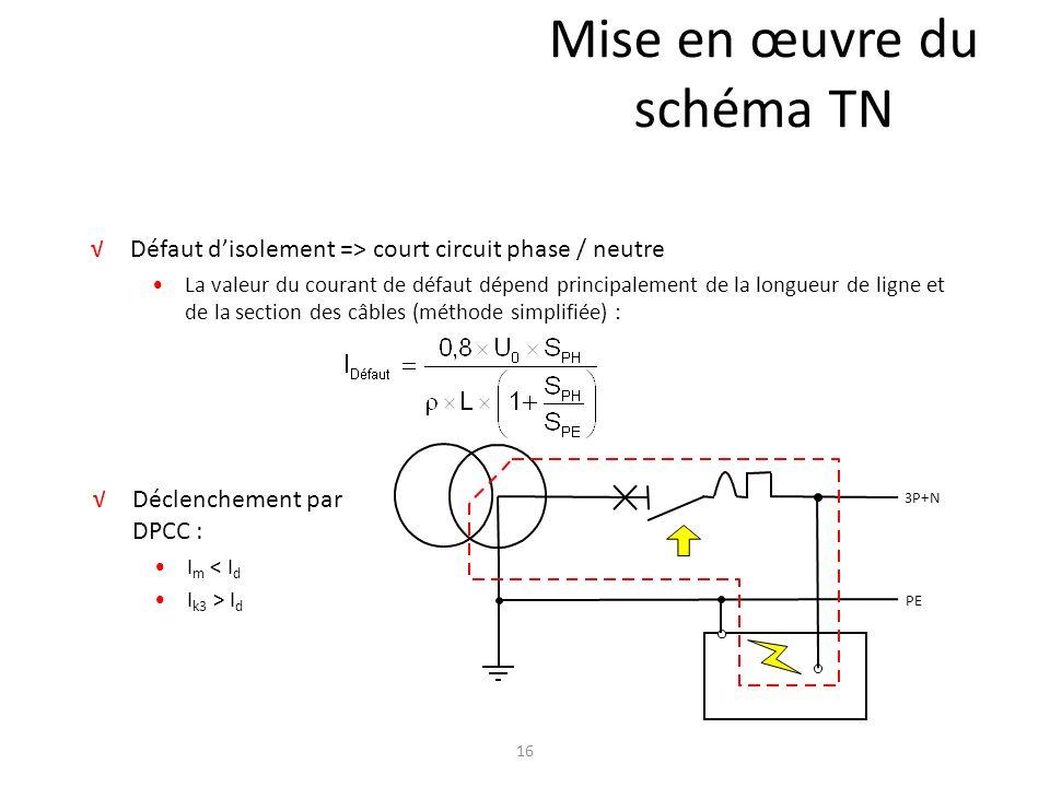 15 Schéma TN : terminologie Neutre à la terre et... : Neutre du transformateur relié à la terre Masse des équipements reliée au neutre TN 3 2 1 N PE T