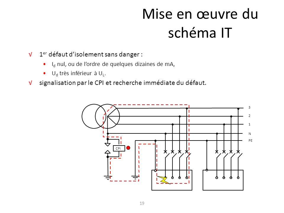 18 Schéma IT : terminologie PE 3 2 1 N Neutre du transformateur isolé ou impédant / à la terre I Masse des équipements reliée à la terre T