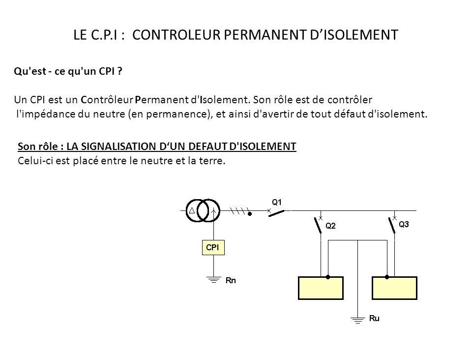 20 Mise en œuvre du schéma IT Déclenchement par DPCC : I m < I d I k3 > I d 2 eme défaut disolement => court circuit phase / neutre ou entre phases :