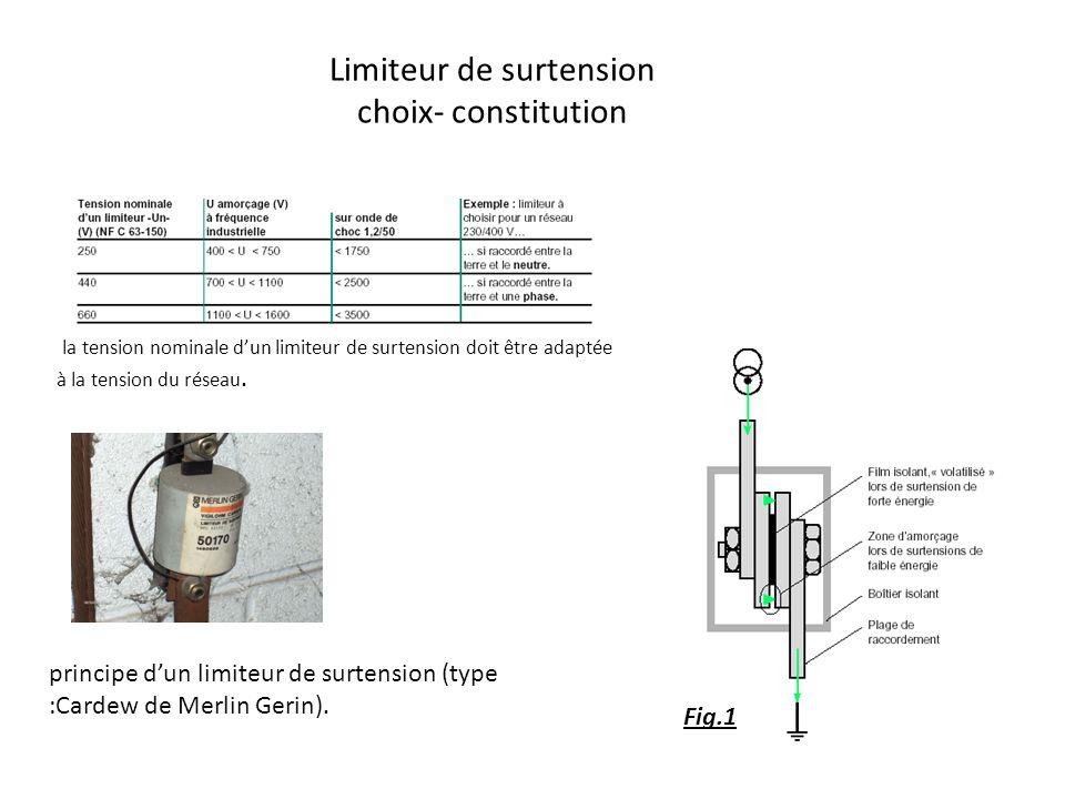 LE C.P.I : CONTROLEUR PERMANENT DISOLEMENT quelques exemples déquipements Indication de lisolement Réglage du seuil de signalisation