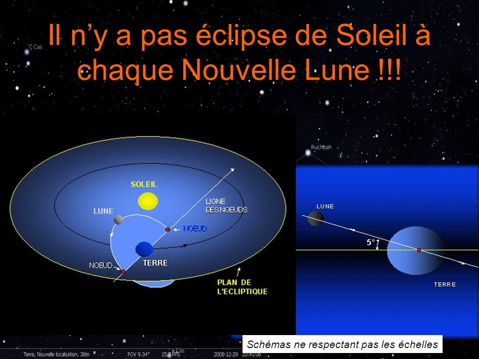 Il ny a pas éclipse de Soleil à chaque Nouvelle Lune !!! Schémas ne respectant pas les échelles
