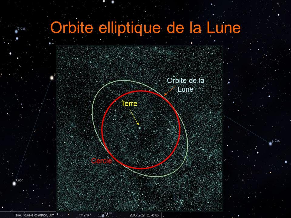 Orbite elliptique de la Lune Terre Orbite de la Lune Cercle