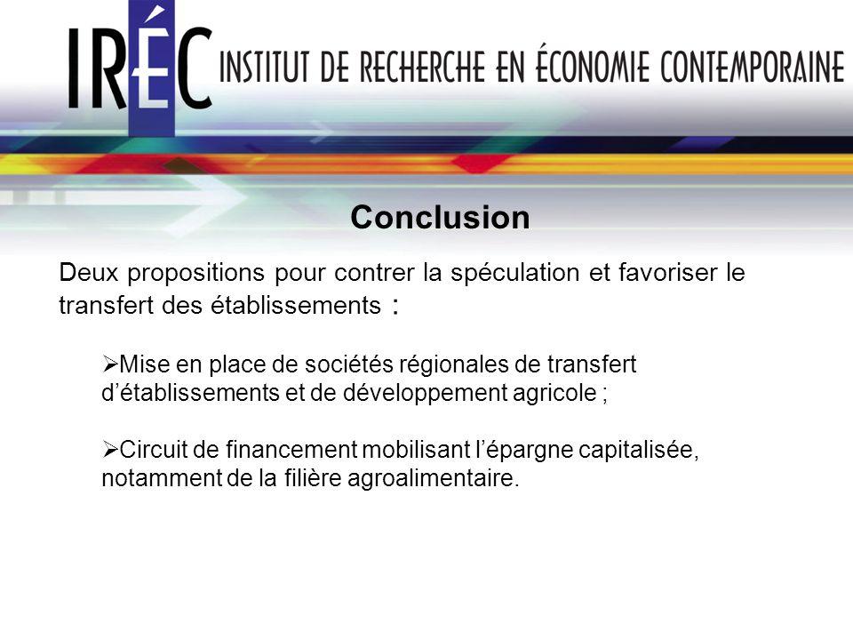 Deux propositions pour contrer la spéculation et favoriser le transfert des établissements : Mise en place de sociétés régionales de transfert détablissements et de développement agricole ; Circuit de financement mobilisant lépargne capitalisée, notamment de la filière agroalimentaire.