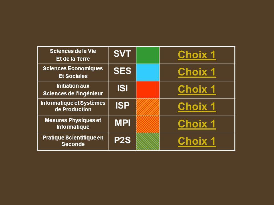 Sciences de la Vie Et de la Terre SVT Choix 1 Sciences Economiques Et Sociales SES Choix 1 Initiation aux Sciences de lIngénieur ISI Choix 1 Informatique et Systèmes de Production ISP Choix 1 Mesures Physiques et Informatique MPI Choix 1 Pratique Scientifique en Seconde P2S Choix 1