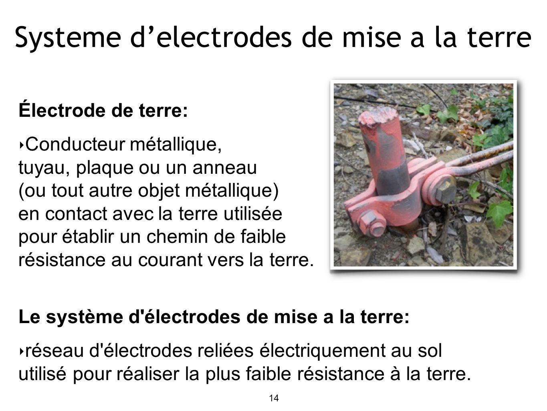 Systeme delectrodes de mise a la terre Électrode de terre: Conducteur métallique, tuyau, plaque ou un anneau (ou tout autre objet métallique) en contact avec la terre utilisée pour établir un chemin de faible résistance au courant vers la terre.